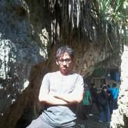 dani8794's profile photo
