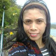 feniferdinandananda's profile photo