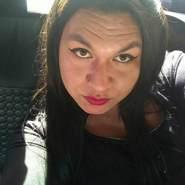 angys302's profile photo