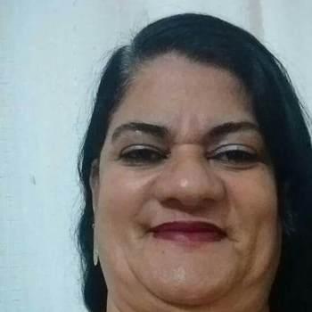 elianad8_Minas Gerais_Libero/a_Donna