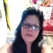 iulianar's profile photo