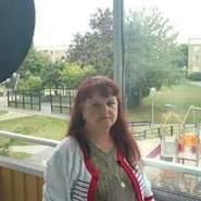 rodicapopa's profile photo