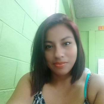 marym532_San Salvador_โสด_หญิง
