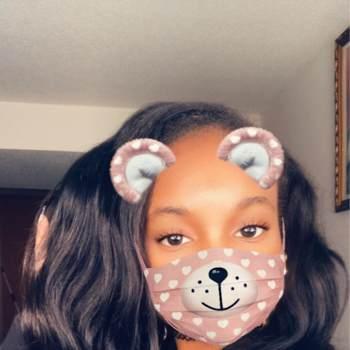 noonynoony__North Carolina_Single_Female