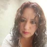 nancymargothfernande's profile photo