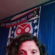 josemanuelvelozor's profile photo