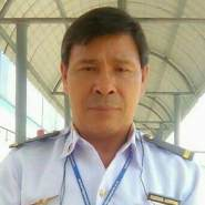 user_phku4715's profile photo