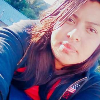elizabella_52_Guatemala_Soltero (a)_Femenino