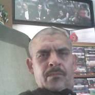 adolfom2's profile photo