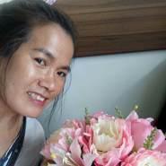 natthakannee's profile photo