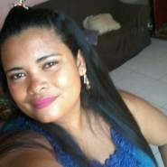 fernandam61's profile photo