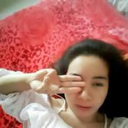 kitsana_6746's profile photo