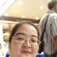 melissal5's profile photo