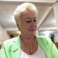 lastochka_2003's profile photo