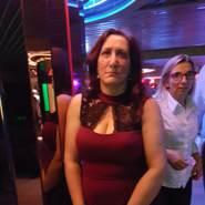 luciarusso's profile photo