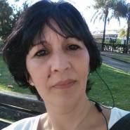roxanag11's profile photo