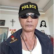 dunghuynh10's profile photo
