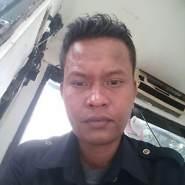 rikeik's profile photo