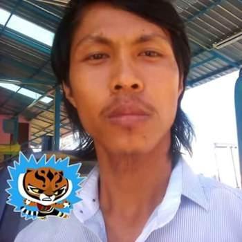 chailawatc_Khon Kaen_Độc thân_Nam