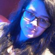 annas067's profile photo