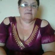 jandirao's profile photo