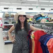 nguoitinhkhongden's profile photo
