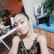 deejah81's profile photo