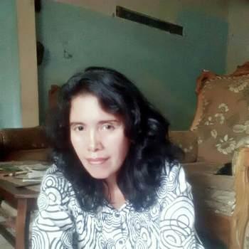 nurhayati563_Jawa Timur_独身_女性