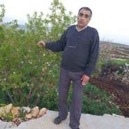 riada168's profile photo