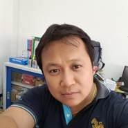 chaiyasitnilarak's profile photo