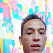 sweetyboy874's profile photo