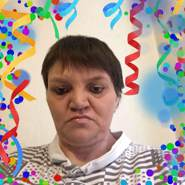 pollyd9's profile photo