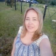 sandrap90's profile photo
