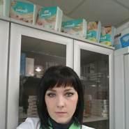user_xct93562's profile photo