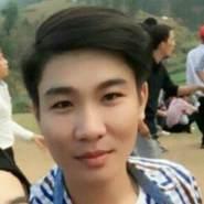 minhn642's profile photo