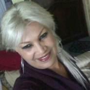 ligialeitonsolano's profile photo