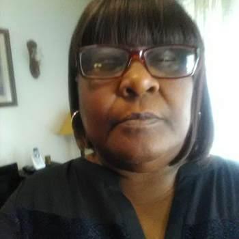 margareth33_Alabama_Single_Female