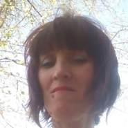 gyongyic's profile photo