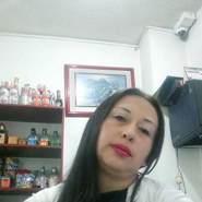 Carytolopes's profile photo