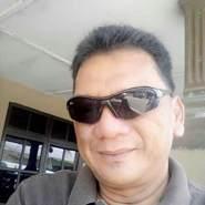 Ghazalijhor's profile photo
