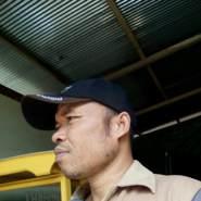 makmur12's profile photo