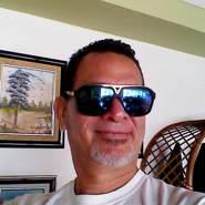 rafaell167's profile photo