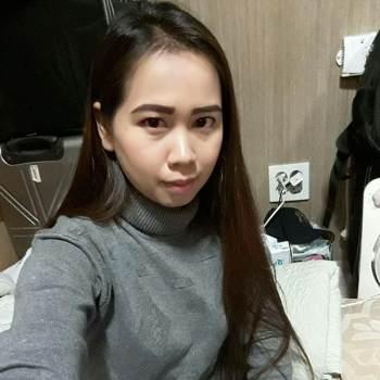 user_mvhr316_Gyeonggi-Do_Single_Female
