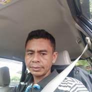 akhmads7's profile photo