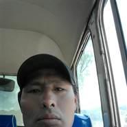 maximov11's profile photo