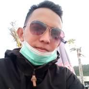 amirbadu's profile photo