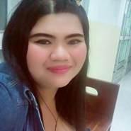 NooFangteelak's profile photo