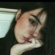 Salindg's profile photo