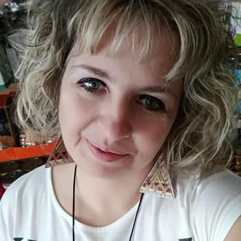 user_fmy58_Kriti_Single_Female