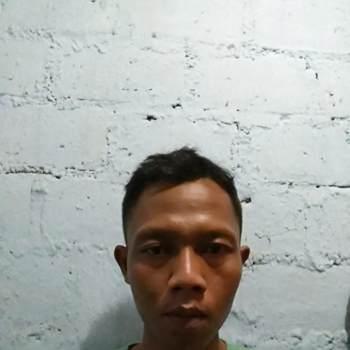 muhamadadiriyansyah_Jawa Barat_Холост/Не замужем_Мужчина